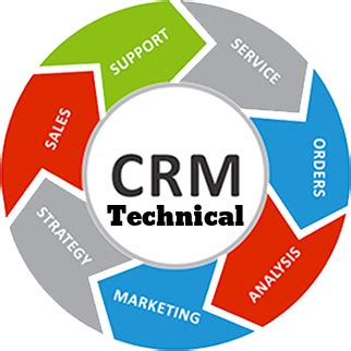 Sample resume for sap crm functional consultant